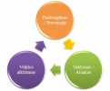 pasirengimas-valdymas-atkurimas(2)